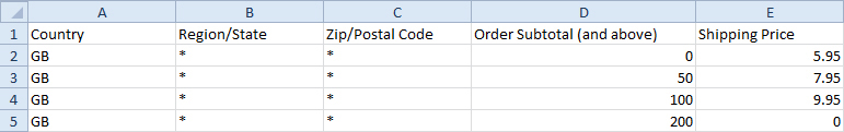 Magento Table Shipping Rates